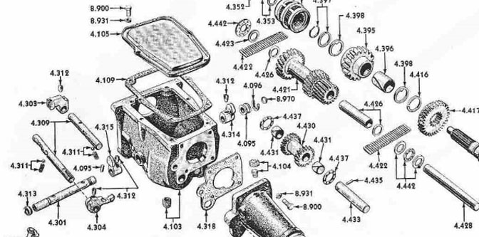 Lets Learn about Levers!